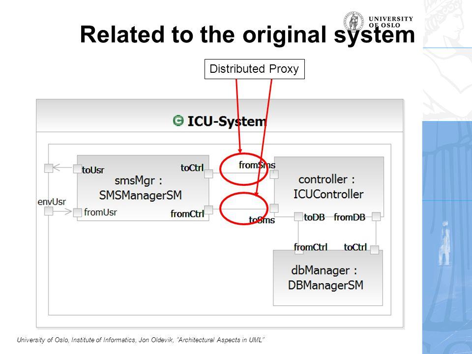 University of Oslo, Institute of Informatics, Jon Oldevik, Architectural Aspects in UML The binding for the DPA AspectBinding { aspect: DistributedProxyAspect; base: ICU-System; PortMap { ((lp, rp), (toCtrl, fromSms), distrProxy= p1 ), ((lp, rp), (toSms, fromCtrl), distrProxy= p2 )} }