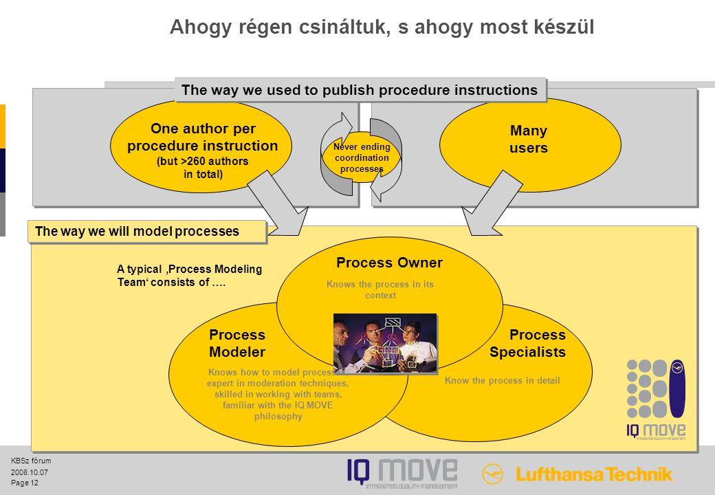 Page 12 2008.10.07 KBSz fórum Ahogy régen csináltuk, s ahogy most készül früher One author per procedure instruction (but >260 authors in total) Many users The way we used to publish procedure instructions A typical 'Process Modeling Team' consists of ….