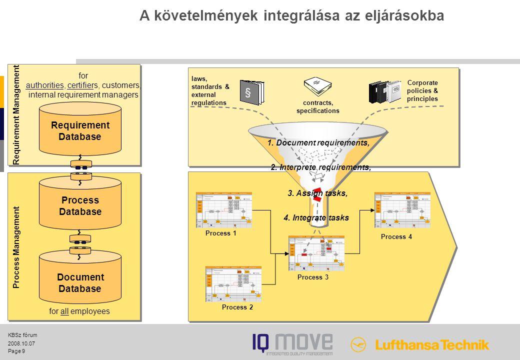 Page 9 2008.10.07 KBSz fórum Process Database Document Database Process 1 Process 2 Process 3 Process 4 for all employees Process Management Requirement Database 2.