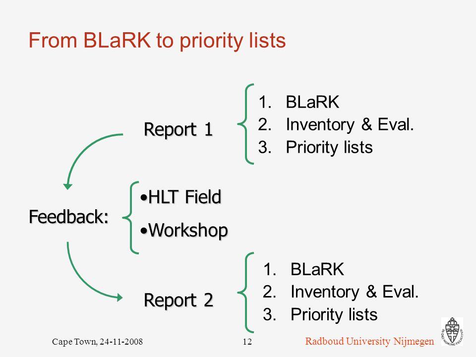 Radboud University Nijmegen Cape Town, 24-11-200812 From BLaRK to priority lists 1.BLaRK 2.Inventory & Eval. 3.Priority lists Report 1 Feedback: HLT F