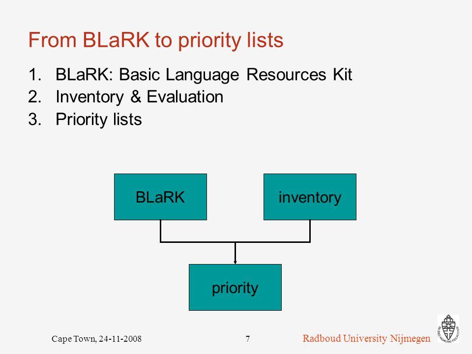 Radboud University Nijmegen Cape Town, 24-11-20087 From BLaRK to priority lists 1.BLaRK: Basic Language Resources Kit 2.Inventory & Evaluation 3.Priority lists BLaRKinventory priority