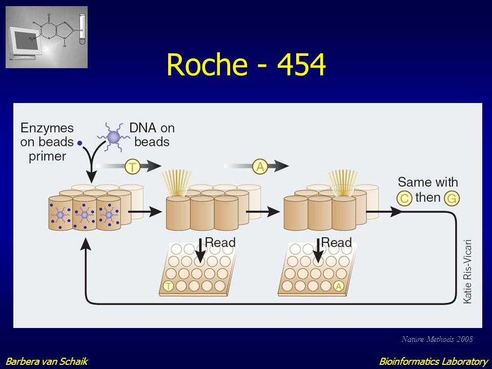 Roche - 454 Bioinformatics LaboratoryBarbera van Schaik Nature Methods 2008 and 454.com