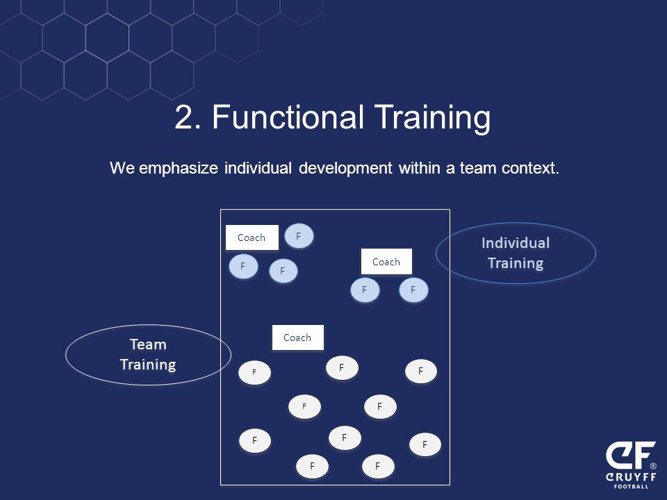 Coach F F F F F F F F F F F F F F F F F F F F F F F F F F Individual Training Individual Training Team Training Team Training F F Coach F F 2. Functio