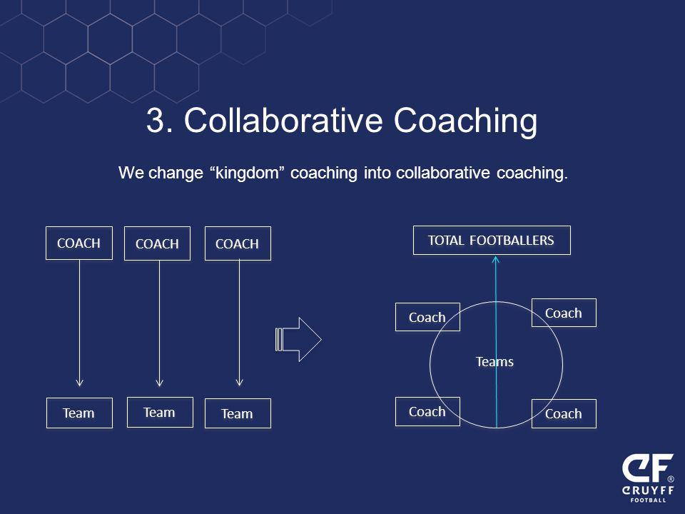 "COACH Team COACH Team COACH Team Coach 3. Collaborative Coaching TOTAL FOOTBALLERS We change ""kingdom"" coaching into collaborative coaching. Teams"