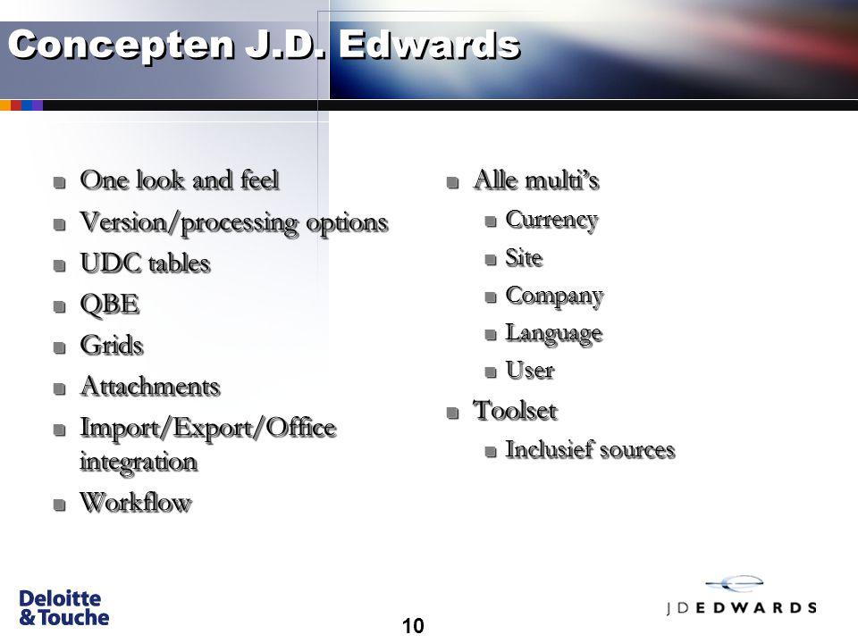 10 Concepten J.D.
