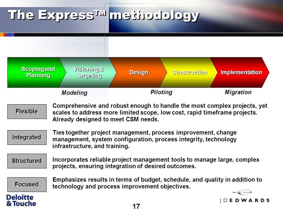 17 The Express™ methodology Flexible Modeling PilotingMigration Comprehensive and robust enough to handle the most complex projects, yet scales to address more limited scope, low cost, rapid timeframe projects.