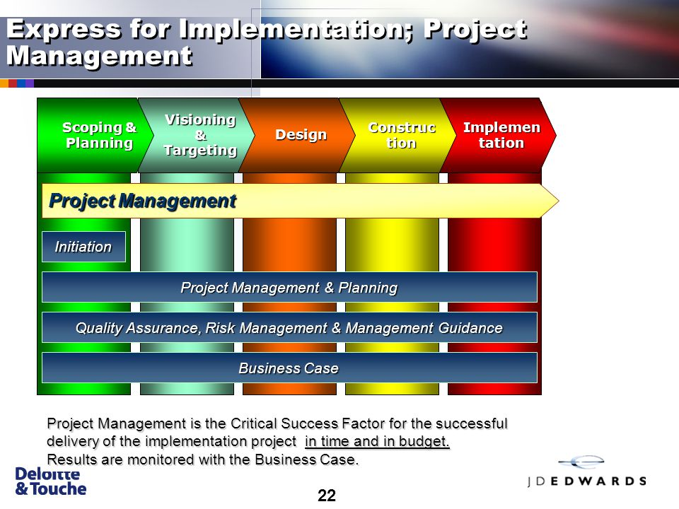 22 Project Management is the Critical Success Factor for the successful delivery of the implementation project in time and in budget.