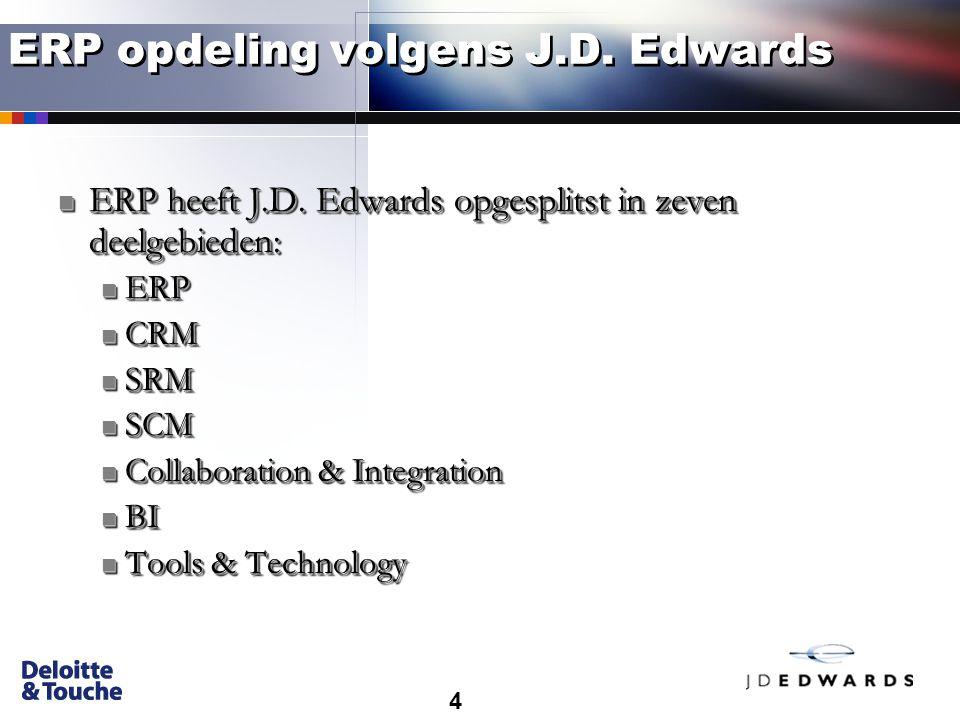 4 ERP opdeling volgens J.D. Edwards ERP heeft J.D.