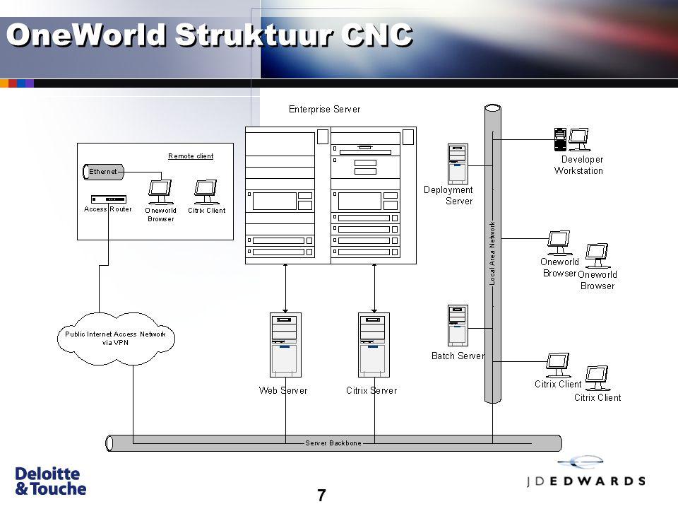 7 OneWorld Struktuur CNC