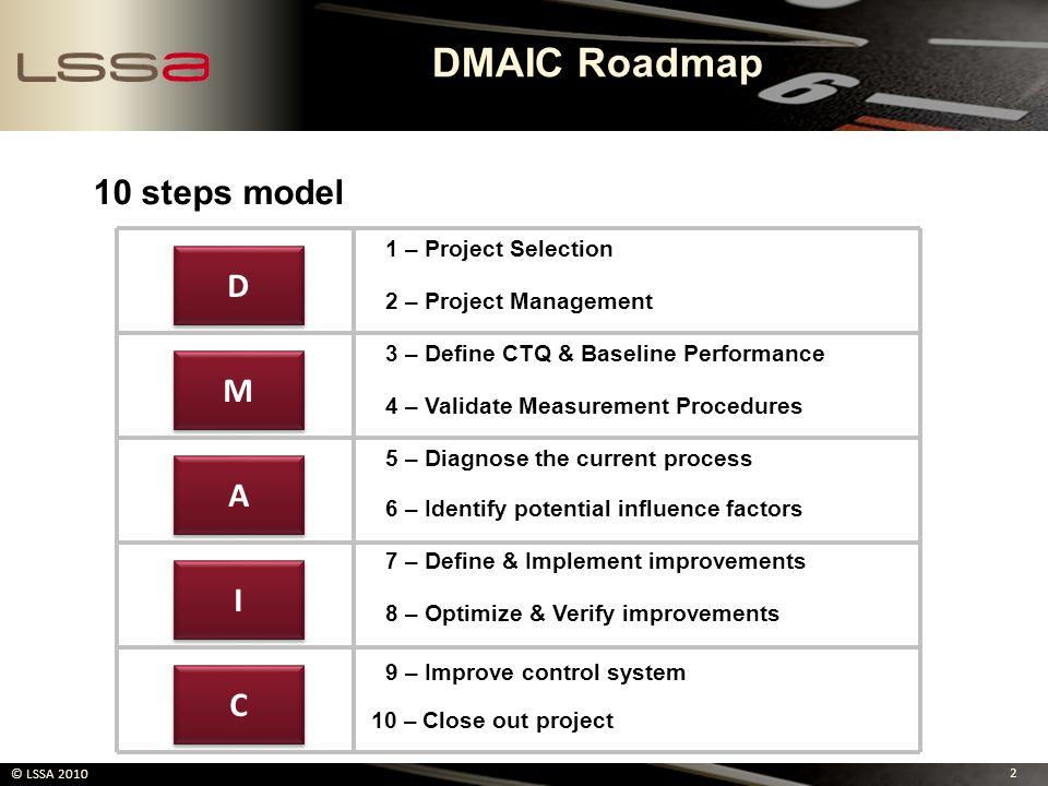 2 © LSSA 2010 DMAIC Roadmap 10 steps model D D M M A A I I C C 1 – Project Selection 2 – Project Management 3 – Define CTQ & Baseline Performance 4 –