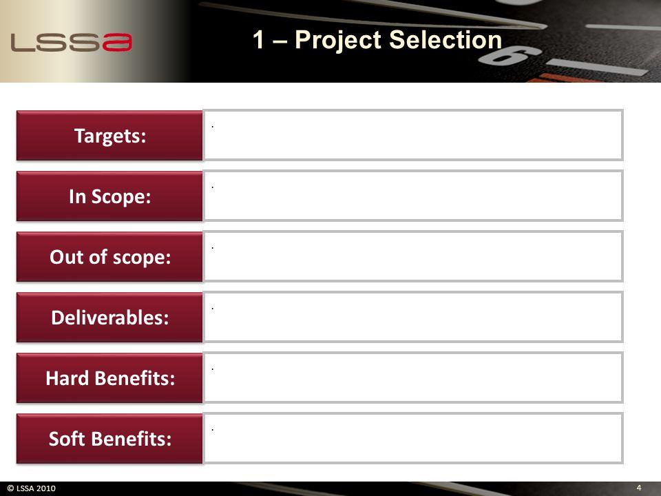 5 © LSSA 2010 Supplier: Champion: User: Black Belt: Project leader:.....