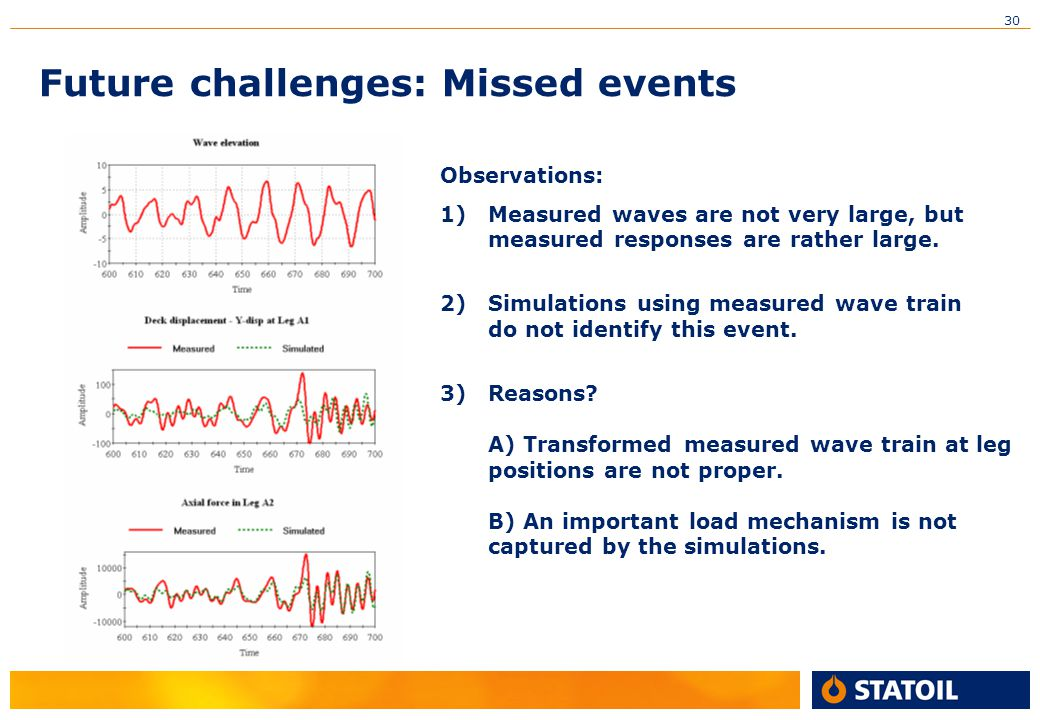30 Future challenges: Missed events Observations: 1)Measured waves are not very large, but measured responses are rather large. 2)Simulations using me