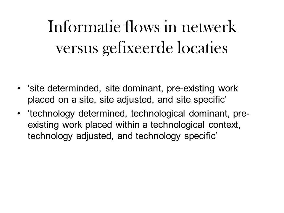 Informatie flows in netwerk versus gefixeerde locaties 'site determinded, site dominant, pre-existing work placed on a site, site adjusted, and site s