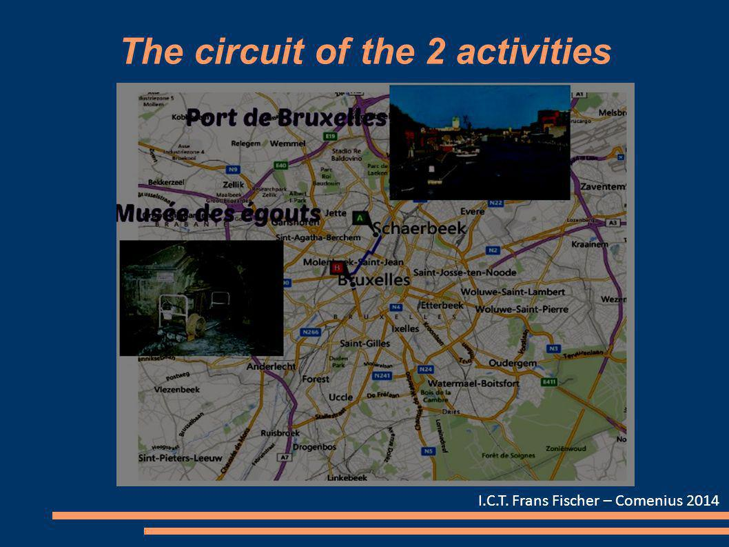 The circuit of the 2 activities I.C.T. Frans Fischer – Comenius 2014