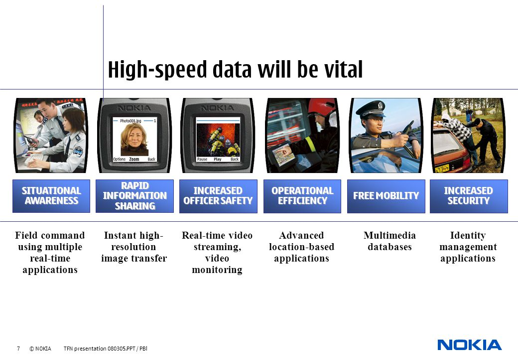 7 © NOKIA TFN presentation 080305.PPT / PBl High-speed data will be vital Field command using multiple real-time applications Multimedia databases Identity management applications SITUATIONAL AWARENESS FREE MOBILITY INCREASED SECURITY Instant high- resolution image transfer RAPID INFORMATION SHARING Real-time video streaming, video monitoring INCREASED OFFICER SAFETY Advanced location-based applications OPERATIONAL EFFICIENCY
