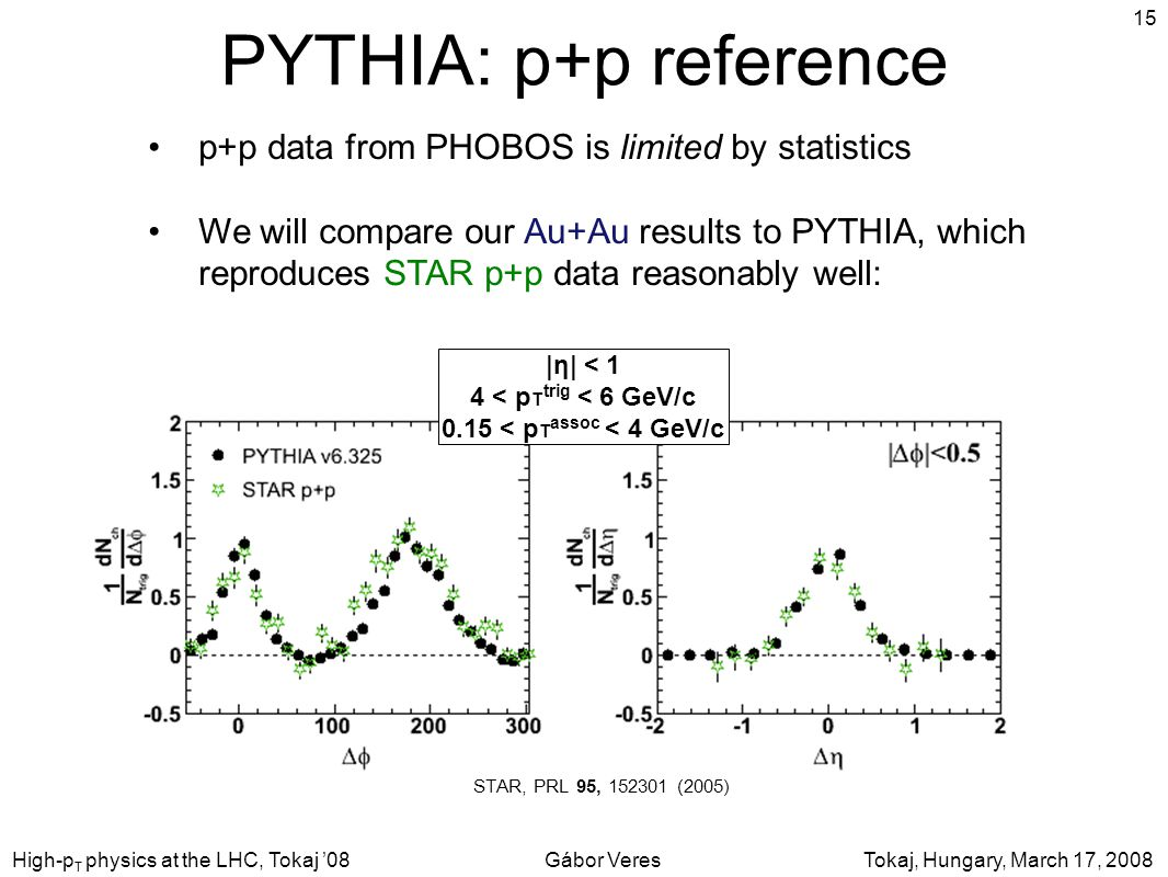 Tokaj, Hungary, March 17, 2008Gábor VeresHigh-p T physics at the LHC, Tokaj '08 15 PYTHIA: p+p reference p+p data from PHOBOS is limited by statistics We will compare our Au+Au results to PYTHIA, which reproduces STAR p+p data reasonably well: STAR, PRL 95, 152301 (2005) |η| < 1 4 < p T trig < 6 GeV/c 0.15 < p T assoc < 4 GeV/c