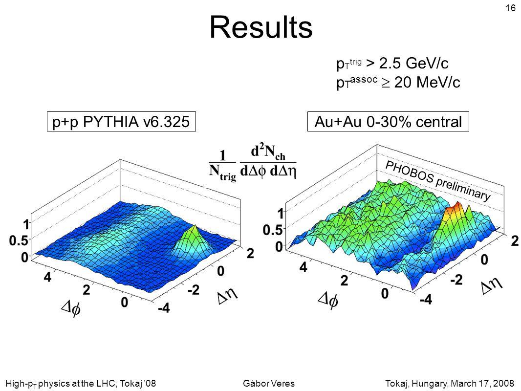 Tokaj, Hungary, March 17, 2008Gábor VeresHigh-p T physics at the LHC, Tokaj '08 16 Results PHOBOS preliminary p+p PYTHIA v6.325Au+Au 0-30% central p T trig > 2.5 GeV/c p T assoc  20 MeV/c