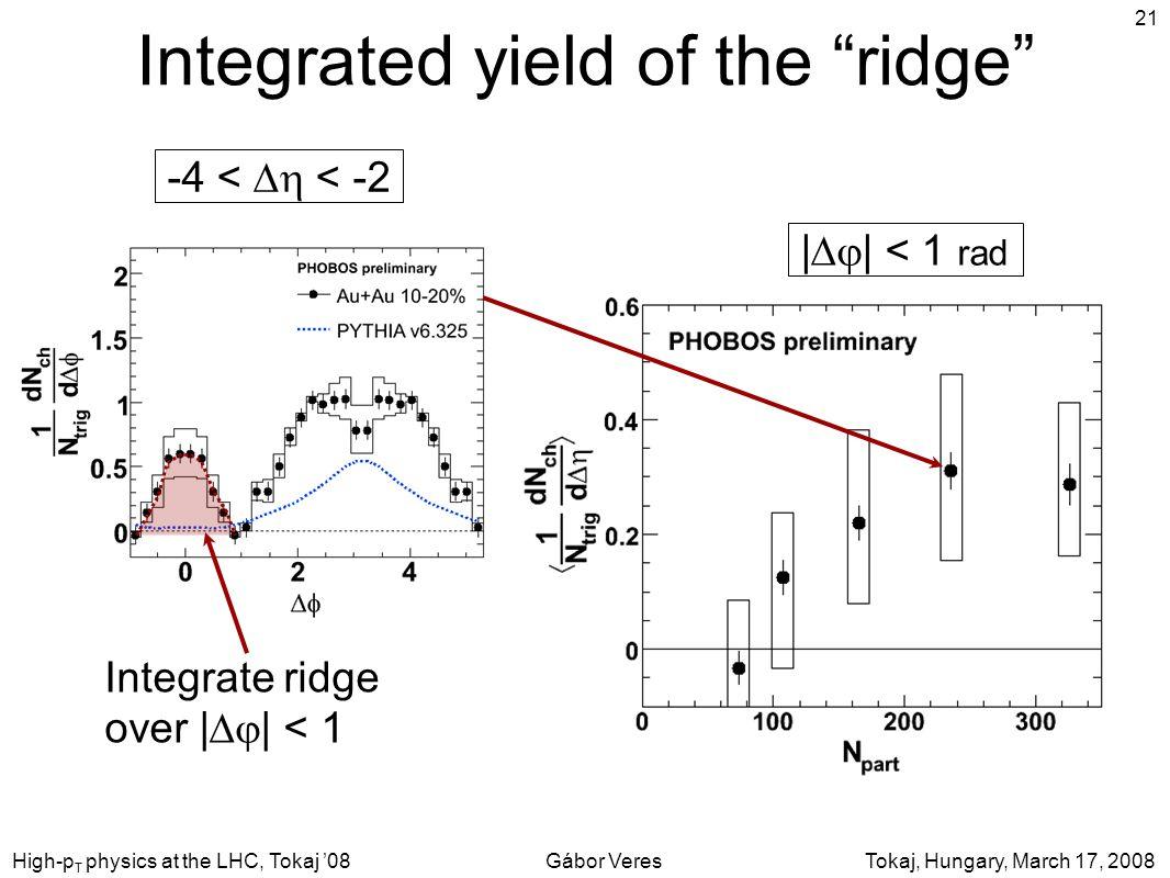 Tokaj, Hungary, March 17, 2008Gábor VeresHigh-p T physics at the LHC, Tokaj '08 21 Integrated yield of the ridge -4 <  < -2 Integrate ridge over |  | < 1 |  | < 1 rad