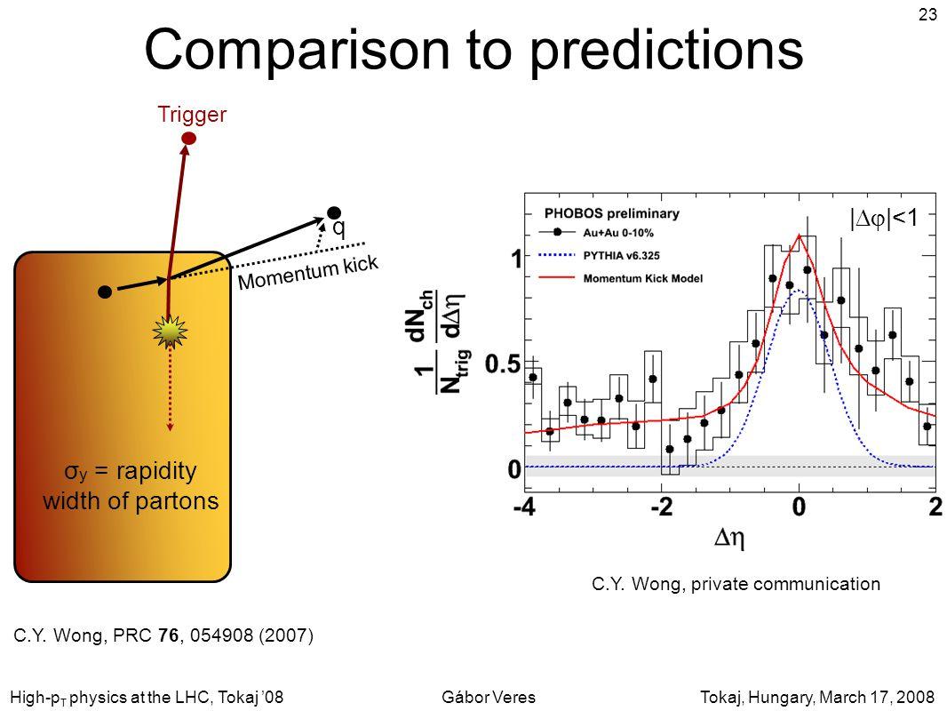 Tokaj, Hungary, March 17, 2008Gábor VeresHigh-p T physics at the LHC, Tokaj '08 23 Comparison to predictions C.Y.