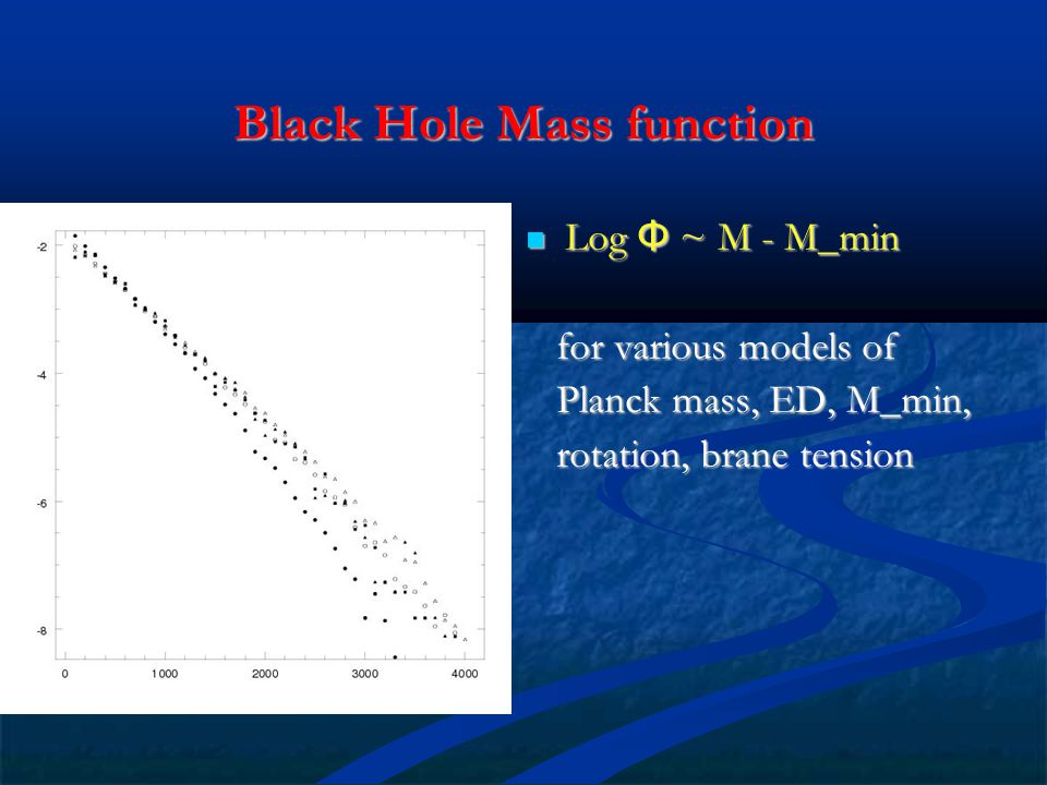 Black Hole Mass function Log Φ ~ M - M_min Log Φ ~ M - M_min for various models of for various models of Planck mass, ED, M_min, Planck mass, ED, M_min, rotation, brane tension rotation, brane tension