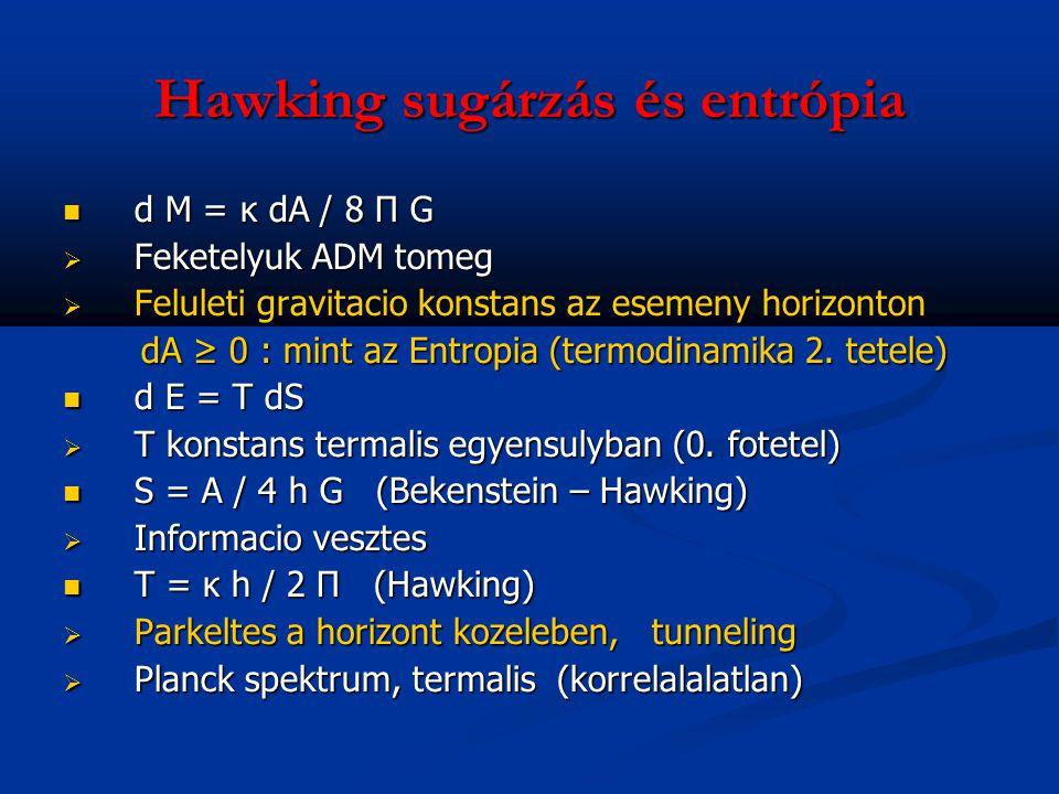 Hawking sugárzás és entrópia d M = κ dA / 8 Π G d M = κ dA / 8 Π G  Feketelyuk ADM tomeg  Feluleti gravitacio konstans az esemeny horizonton dA ≥ 0