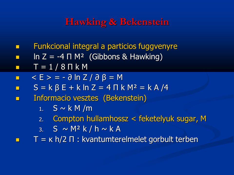 Hawking & Bekenstein Funkcional integral a particios fuggvenyre Funkcional integral a particios fuggvenyre ln Z = -4 Π M² (Gibbons & Hawking) ln Z = -