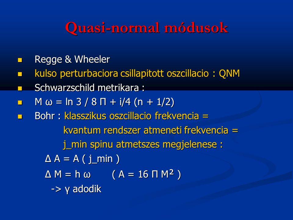 Quasi-normal módusok Regge & Wheeler Regge & Wheeler kulso perturbaciora csillapitott oszcillacio : QNM kulso perturbaciora csillapitott oszcillacio :