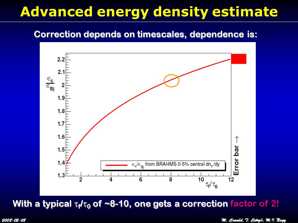 2008-02-08M. Csanád, T. Csörg ő, M.I. Nagy Advanced energy density estimate Correction depends on timescales, dependence is: With a typical  f /  0