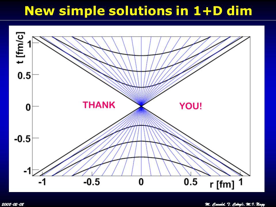 2008-02-08M. Csanád, T. Csörg ő, M.I. Nagy New simple solutions in 1+D dim Fluid trajectories of the 1+D dimenisonal new solution THANK YOU!