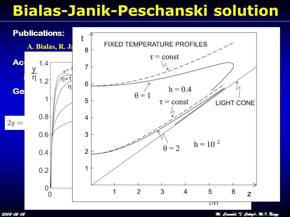 2008-02-08M. Csanád, T. Csörg ő, M.I. Nagy Bialas-Janik-Peschanski solution Publications: A. Bialas, R. Janik, R. Peschanski, arXiv:0706.2108v1 Accele