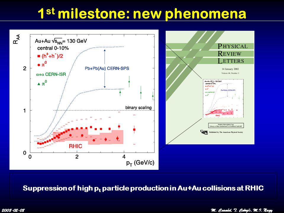 2008-02-08M. Csanád, T. Csörg ő, M.I. Nagy 1 st milestone: new phenomena Suppression of high p t particle production in Au+Au collisions at RHIC