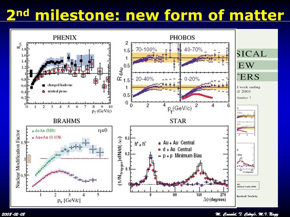 2008-02-08M. Csanád, T. Csörg ő, M.I. Nagy 2 nd milestone: new form of matter d+Au: no suppression Its not the nuclear effect on the structure functio