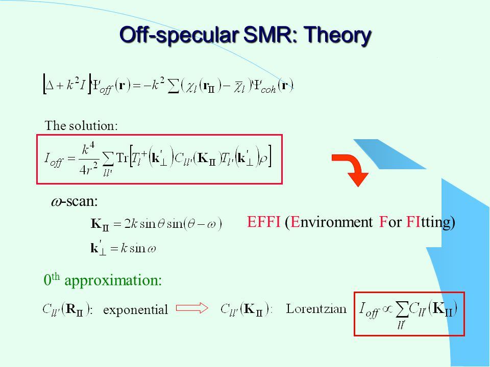Off-specular SMR: Theory 1 st DWBA  -scan: 0 th approximation: EFFI (Environment For FItting) The solution: : exponential