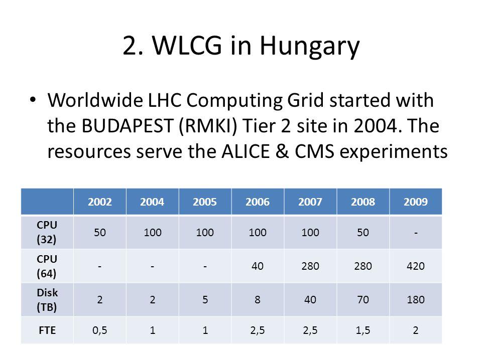 3. Alice & CMS job statistics