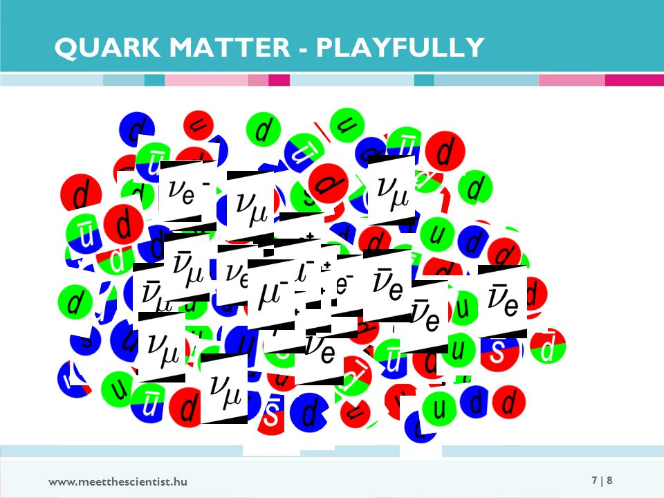 QUARK MATTER - PLAYFULLY www.meetthescientist.hu 7 | 8