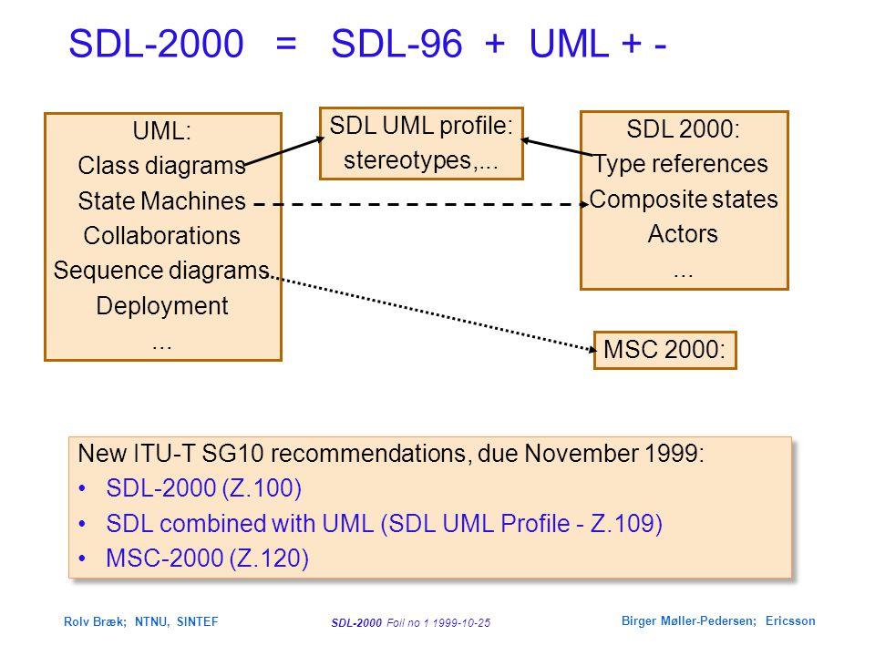 SDL-2000 Foil no 1 1999-10-25 Rolv Bræk; NTNU, SINTEF Birger Møller-Pedersen; Ericsson SDL-2000 = SDL-96 + UML + - New ITU-T SG10 recommendations, due