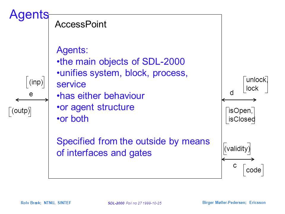 SDL-2000 Foil no 27 1999-10-25 Rolv Bræk; NTNU, SINTEF Birger Møller-Pedersen; Ericsson AccessPoint d unlock, lock isOpen, isClosed c (validity) code