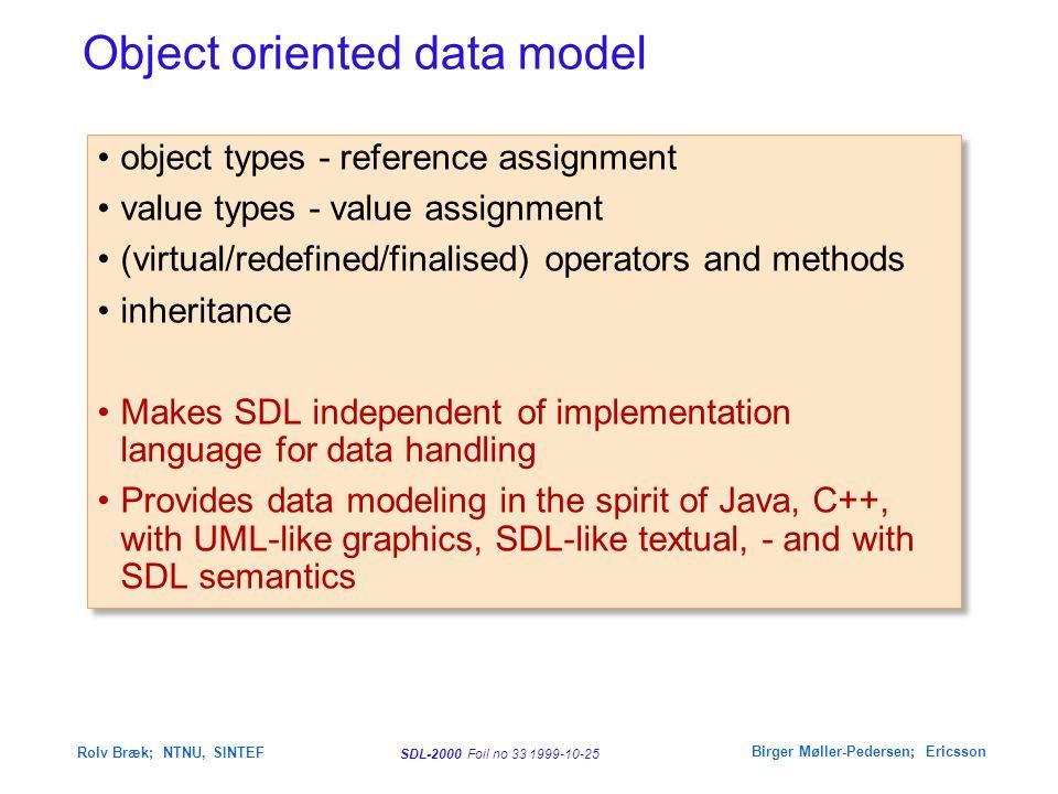 SDL-2000 Foil no 33 1999-10-25 Rolv Bræk; NTNU, SINTEF Birger Møller-Pedersen; Ericsson Object oriented data model object types - reference assignment