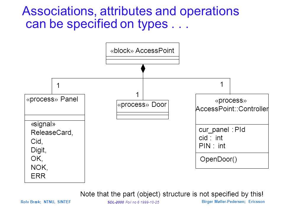 SDL-2000 Foil no 37 1999-10-25 Rolv Bræk; NTNU, SINTEF Birger Møller-Pedersen; Ericsson Action language I Action language (textual) in task symbols and procedures C++, Java like syntax, compounds, loop constructs, etc.