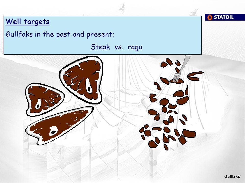 10 Well targets Gullfaks in the past and present; Steak vs. ragu Gullfaks