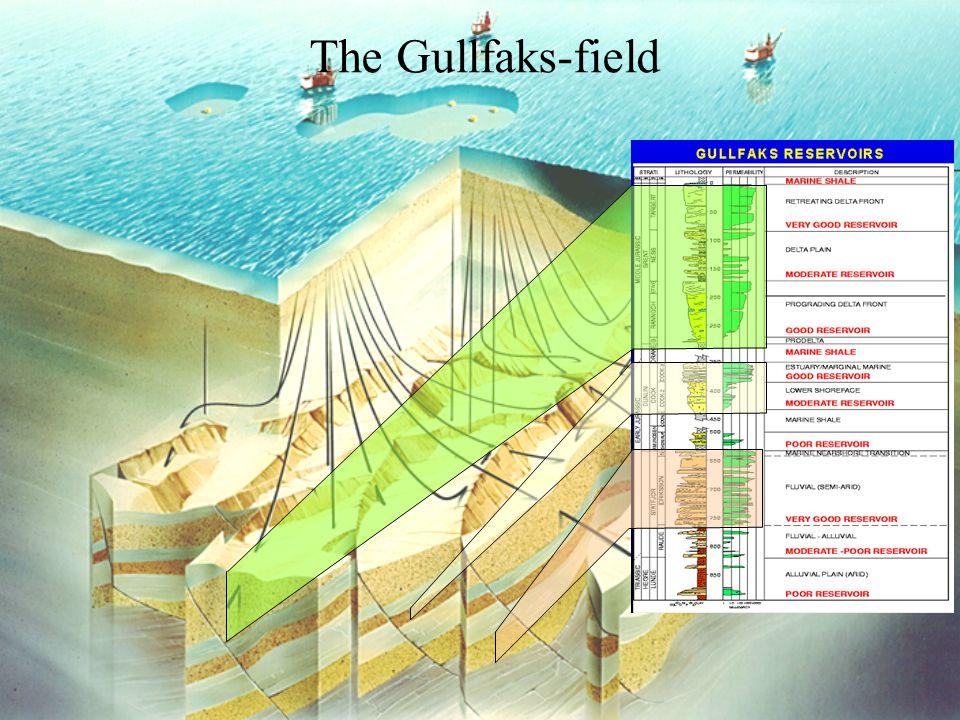 4 The Gullfaks-field