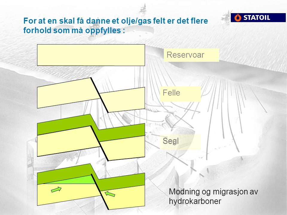 Classification: Internal Status: Draft For at en skal få danne et olje/gas felt er det flere forhold som må oppfylles : Reservoir Trap Reservoar Felle