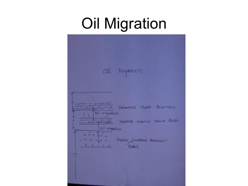 Oil Migration
