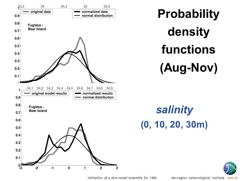 Norwegian Meteorological Institute met.noValidation of a 4km model ensemble for 1986 Probability density functions (Aug-Nov) salinity (0, 10, 20, 30m)