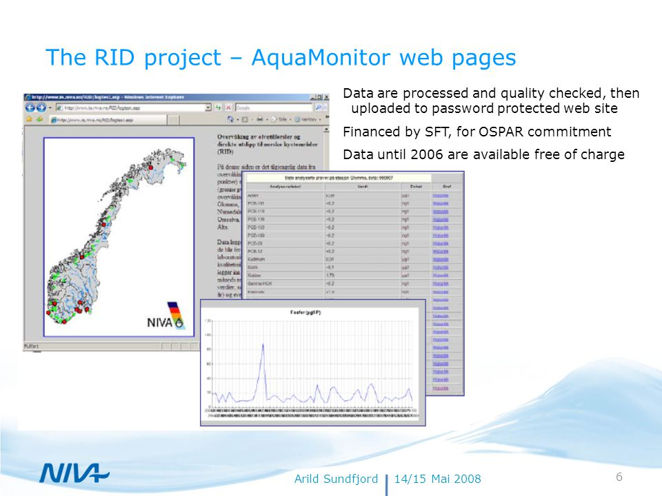 18. juli 20146Forfatternavn The RID project – AquaMonitor web pages Arild Sundfjord14/15 Mai 2008 Data are processed and quality checked, then uploade