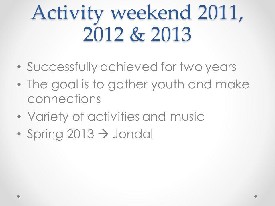 Activity weekend 2011, 2012 & 2013 Successfully achieved for two years The goal is to gather youth and make connections Variety of activities and music Spring 2013  Jondal