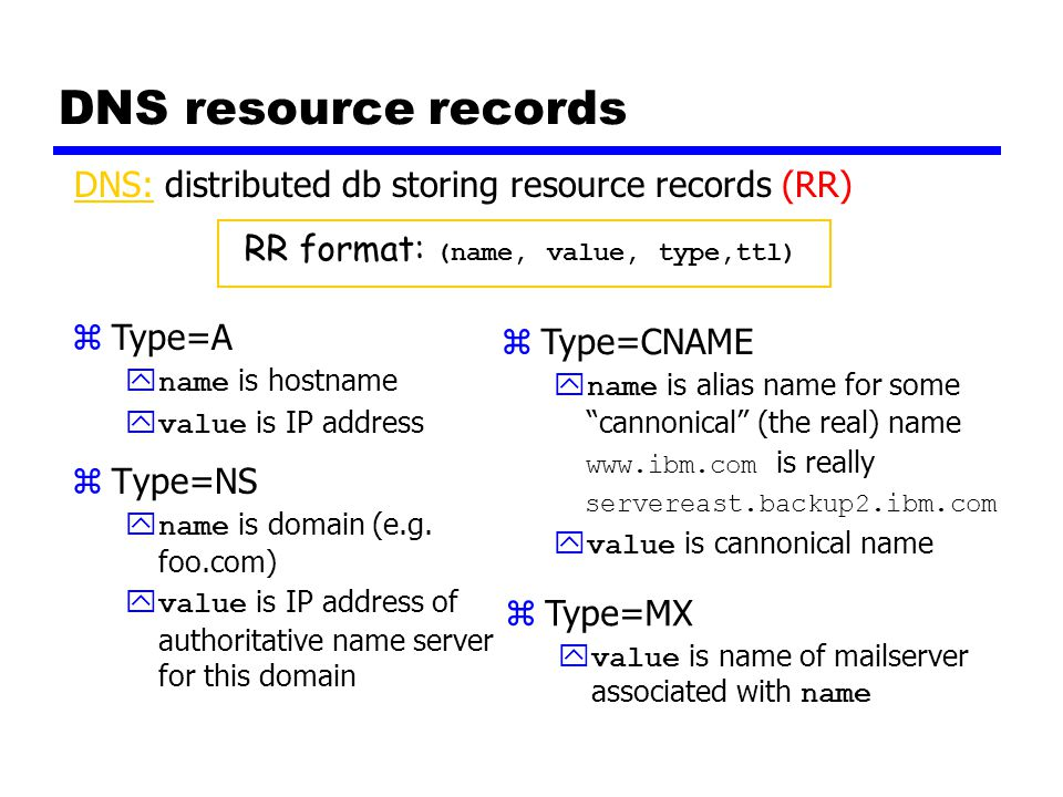 DNS resource records DNS: distributed db storing resource records (RR) z Type=NS  name is domain (e.g.