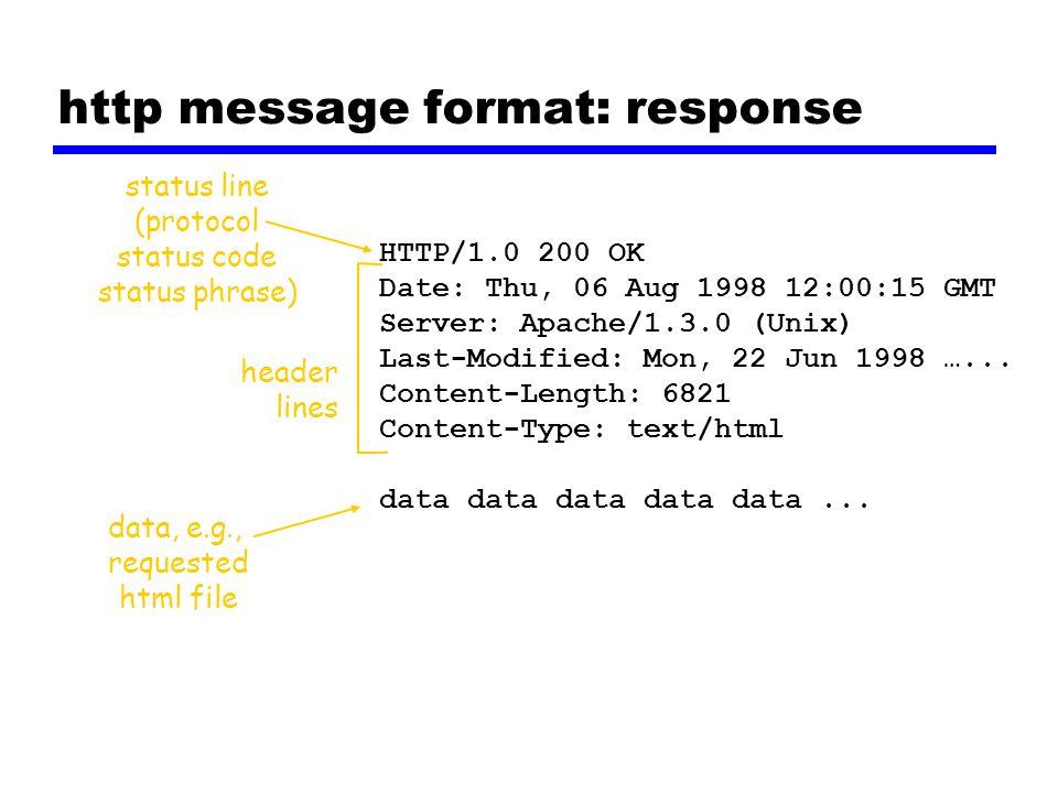 http message format: response HTTP/1.0 200 OK Date: Thu, 06 Aug 1998 12:00:15 GMT Server: Apache/1.3.0 (Unix) Last-Modified: Mon, 22 Jun 1998 …... Con