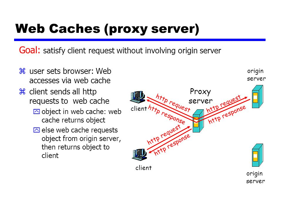 Web Caches (proxy server) zuser sets browser: Web accesses via web cache zclient sends all http requests to web cache yobject in web cache: web cache returns object yelse web cache requests object from origin server, then returns object to client Goal: satisfy client request without involving origin server client Proxy server client http request http response http request http response origin server origin server