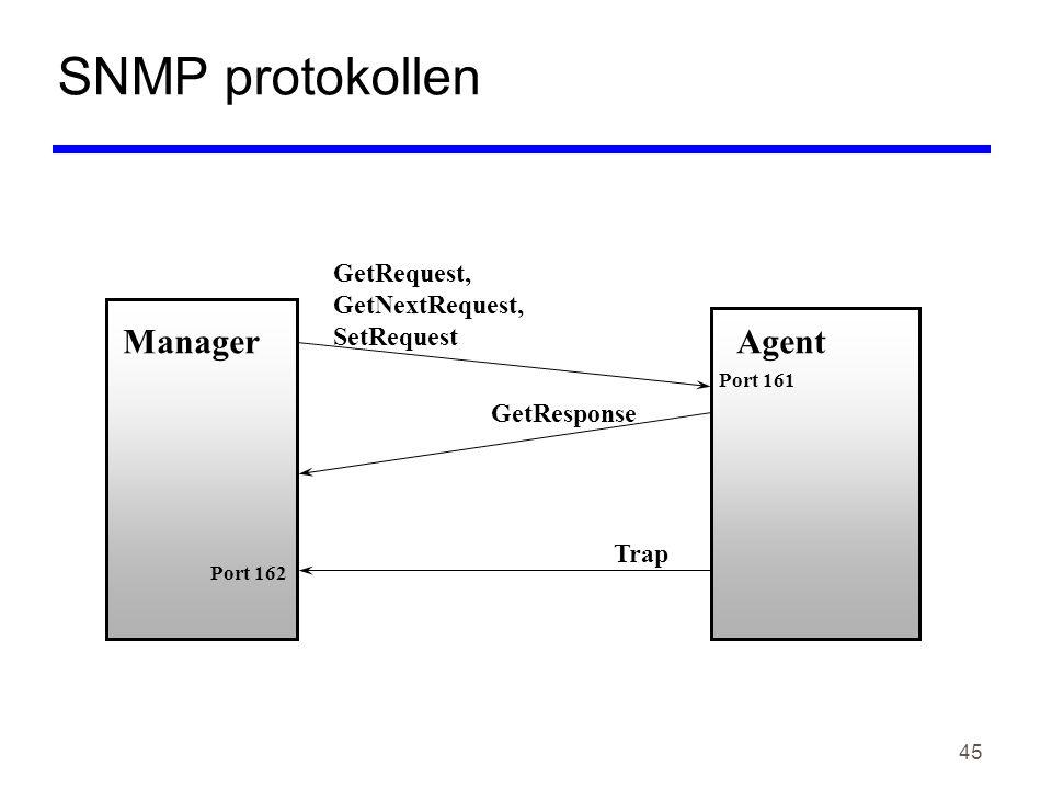 45 SNMP protokollen ManagerAgent GetRequest, GetNextRequest, SetRequest GetResponse Trap Port 161 Port 162